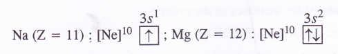 NCERT Solutions for Class 11 Chemistry Chapter 10 The s-Block Elements 27