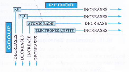 NCERT Solutions for Class 11 Chemistry Chapter 10 The s-Block Elements 29