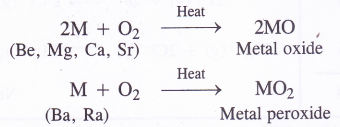 NCERT Solutions for Class 11 Chemistry Chapter 10 The s-Block Elements 8