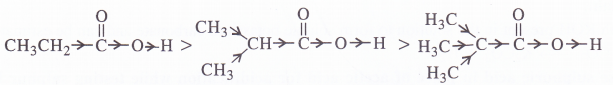 NCERT Solutions for Class 11 Chemistry Chapter 12 Organic Chemistry Some Basic Principles and Techniques 19