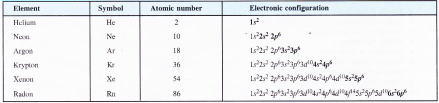 NCERT Solutions for Class 11 Chemistry Chapter 4 Chemical Bonding and Molecular Structure 1