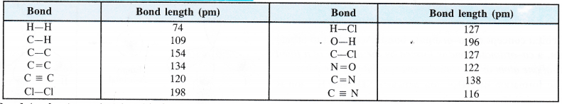 NCERT Solutions for Class 11 Chemistry Chapter 4 Chemical Bonding and Molecular Structure 11