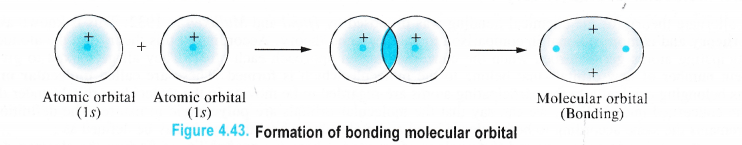 NCERT Solutions for Class 11 Chemistry Chapter 4 Chemical Bonding and Molecular Structure 38
