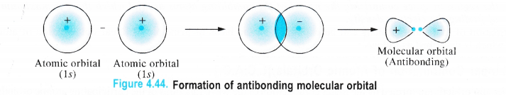 NCERT Solutions for Class 11 Chemistry Chapter 4 Chemical Bonding and Molecular Structure 39