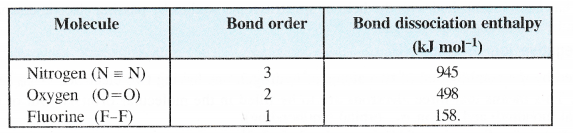 NCERT Solutions for Class 11 Chemistry Chapter 4 Chemical Bonding and Molecular Structure 41