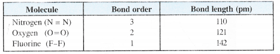 NCERT Solutions for Class 11 Chemistry Chapter 4 Chemical Bonding and Molecular Structure 42