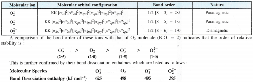 NCERT Solutions for Class 11 Chemistry Chapter 4 Chemical Bonding and Molecular Structure 44
