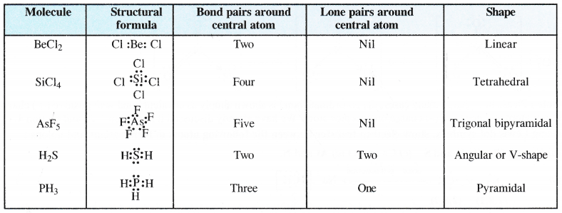 NCERT Solutions for Class 11 Chemistry Chapter 4 Chemical Bonding and Molecular Structure 8