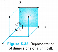NCERT Solutions for Class 11 Chemistry Chapter 5 States of Matter Gases and Liquids 24