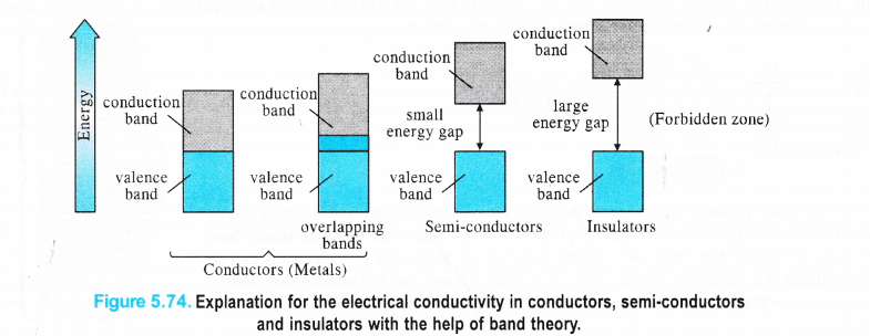 NCERT Solutions for Class 11 Chemistry Chapter 5 States of Matter Gases and Liquids 37