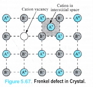 NCERT Solutions for Class 11 Chemistry Chapter 5 States of Matter Gases and Liquids 39