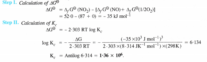 NCERT Solutions for Class 11 Chemistry Chapter 7 Equilibrium 24