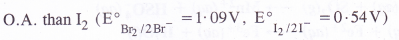 NCERT Solutions for Class 11 Chemistry Chapter 8 Redox Reactions 21