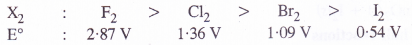 NCERT Solutions for Class 11 Chemistry Chapter 8 Redox Reactions 22