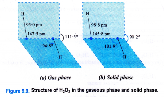 NCERT Solutions for Class 11 Chemistry Chapter 9 Hydrogen 14