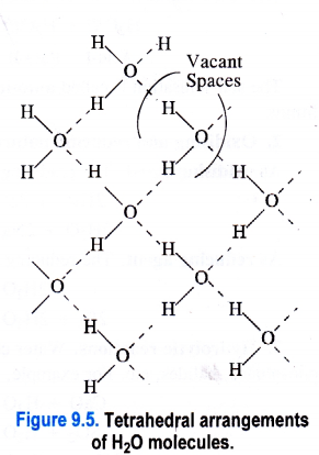 NCERT Solutions for Class 11 Chemistry Chapter 9 Hydrogen 18