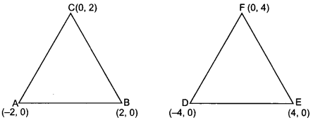 Coordinate Geometry Class 10 Extra Questions Maths Chapter 7 with Solutions Answers 77