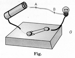 MCQ Questions for Class 7 Science Chapter 14 Electric Current and Its Effects with Answers 1