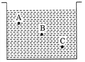 MCQ Questions for Class 8 Science Chapter 11 Force and Pressure with Answers