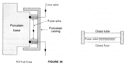 Magnetic Effects of Electric Current Class 10 Important Questions Science Chapter 13 image - 37