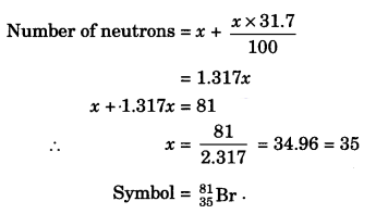 Structure of the Atom Class 9 Extra Questions and Answers Science Chapter 4 img 3