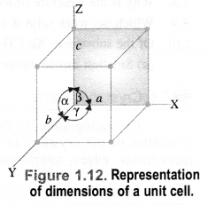 NCERT Solutions for Class 12 Chemistry Chapter 1 The Solid State 1