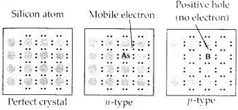 NCERT Solutions for Class 12 Chemistry Chapter 1 The Solid State image - 1