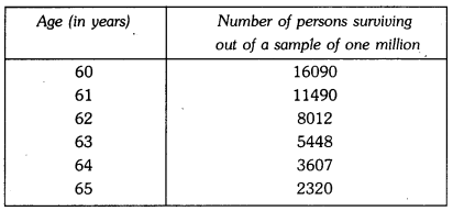 Probability Class 9 Extra Questions Maths Chapter 15 with Solutions Answers 14