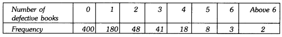Probability Class 9 Extra Questions Maths Chapter 15 with Solutions Answers 8