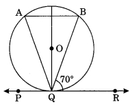 MCQ Questions for Class 10 Maths Chapter 10 Circles with Answers 6