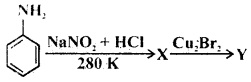 MCQ Questions for Class 12 Chemistry Chapter 10 Haloalkanes and Haloarenes with Answers 3