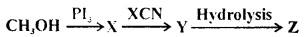 MCQ Questions for Class 12 Chemistry Chapter 10 Haloalkanes and Haloarenes with Answers 6