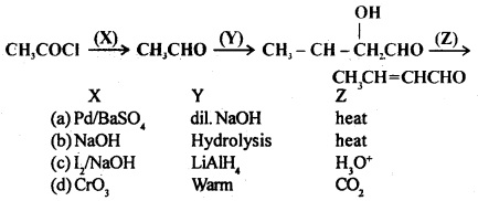 MCQ Questions for Class 12 Chemistry Chapter 12 Aldehydes, Ketones and Carboxylic Acids with Answers 10