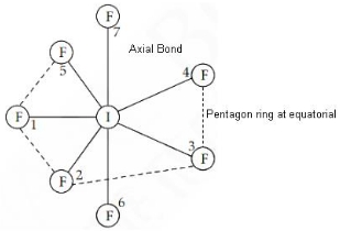 MCQ Questions for Class 11 Chemistry Chapter 4 Chemical Bonding and Molecular Structure with Answers 1