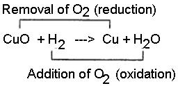MCQ Questions for Class 11 Chemistry Chapter 9 Hydrogen with Answers 1