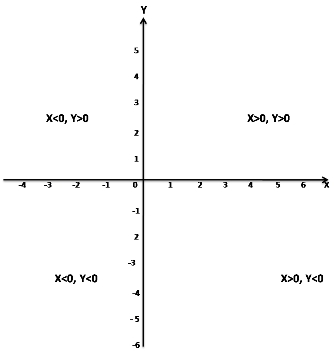 MCQ Questions for Class 11 Maths Chapter 1 Sets with Answers 1