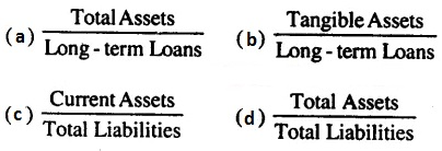 MCQ Questions for Class 12 Accountancy Chapter 10 Accounting Ratios with Answers 1