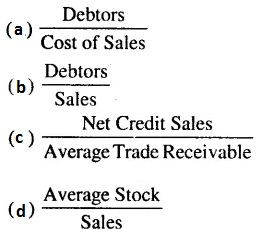 MCQ Questions for Class 12 Accountancy Chapter 10 Accounting Ratios with Answers 3