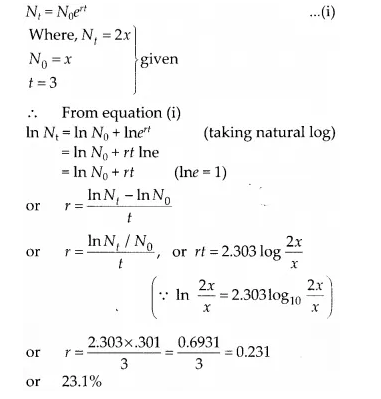 NCERT Solutions for Class 12 Biology Chapter 13 Organisms and Populations Q6.1