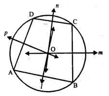 RS Aggarwal Class 9 Solutions Chapter 11 CircleEx 11C Q19.1