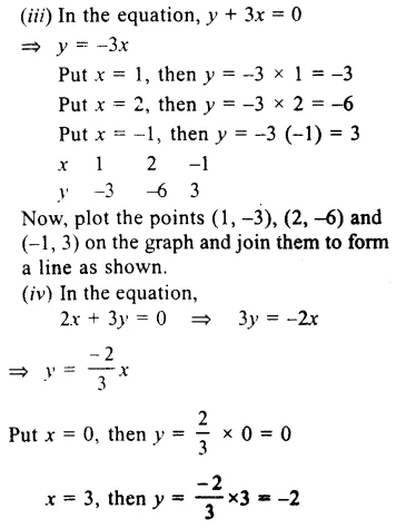 RS Aggarwal Class 9 Solutions Chapter 8 Linear Equations in Two Variables Ex 8A 4.2