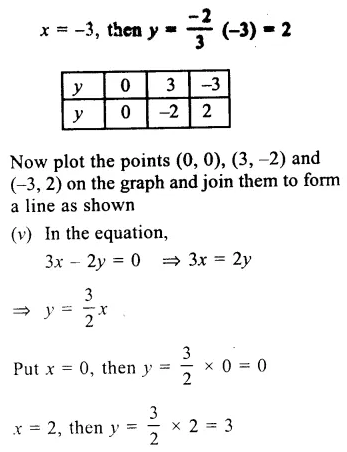 RS Aggarwal Class 9 Solutions Chapter 8 Linear Equations in Two Variables Ex 8A 4.3