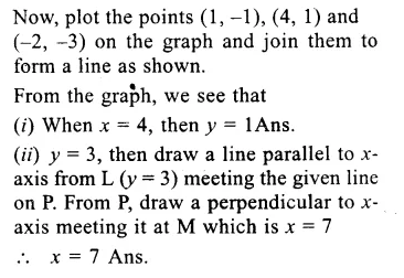 RS Aggarwal Class 9 Solutions Chapter 8 Linear Equations in Two Variables Ex 8A 5.2