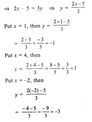 RS Aggarwal Class 9 Solutions Chapter 8 Linear Equations in Two Variables Ex 8A 5