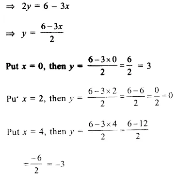 RS Aggarwal Class 9 Solutions Chapter 8 Linear Equations in Two Variables Ex 8A 7