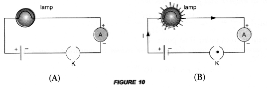Electricity Class 10 Important Questions Science Chapter 12 image - 15
