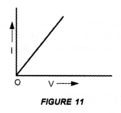 Electricity Class 10 Important Questions Science Chapter 12 image - 18