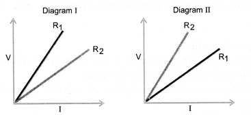 Electricity Class 10 Important Questions Science Chapter 12 image - 24