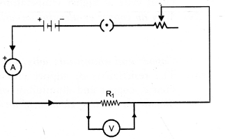 Electricity Class 10 Important Questions Science Chapter 12 image - 26