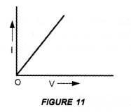 Electricity Class 10 Important Questions Science Chapter 12 image - 36